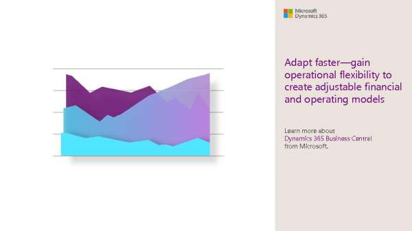 Adapt faster—gain flexibility to create adjustable financial and operating models